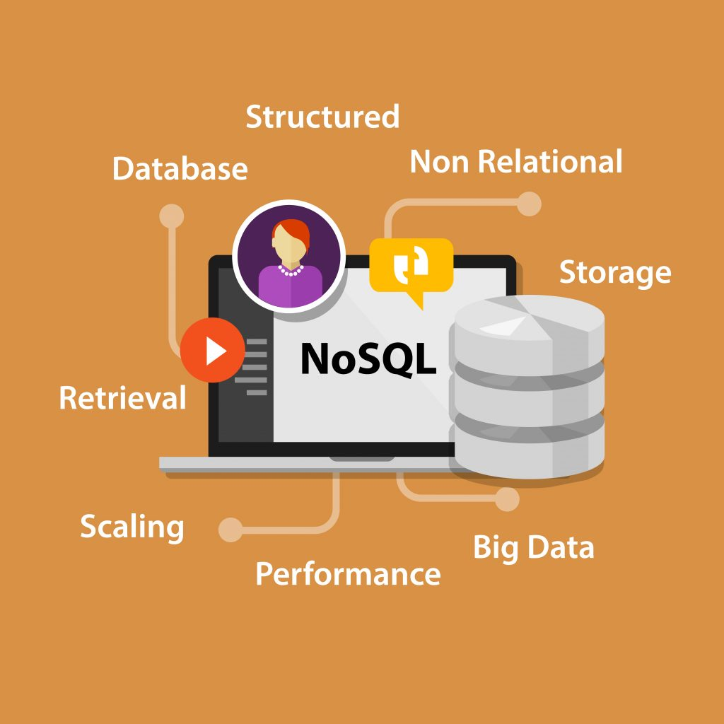 Nosql,Non,Relational,Database,Concept
